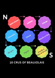10 Crus of Beaujolais